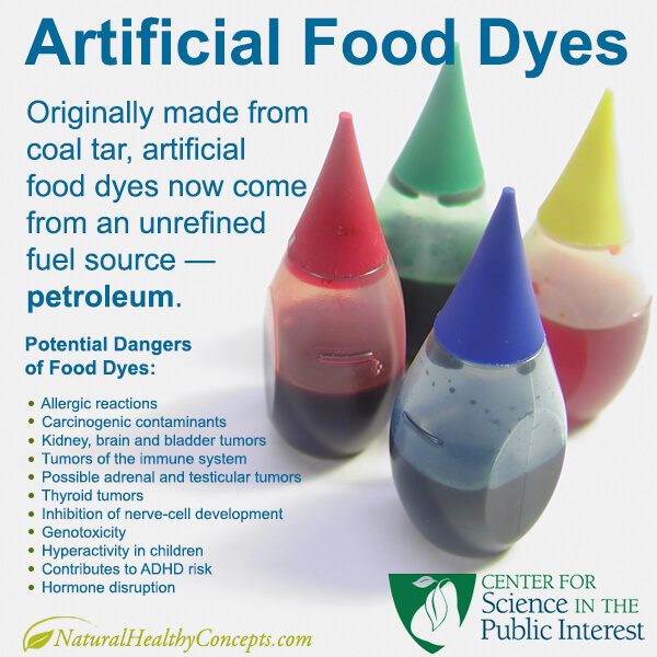CancerArtificial-Food-Dyes-Info